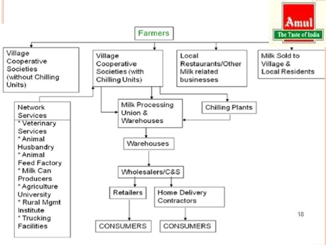 Designing and managing the supply chain pdf dolapgnetband designing and managing the supply chain pdf pin by samraj camaron s on sap flow images pinterest management fandeluxe Image collections