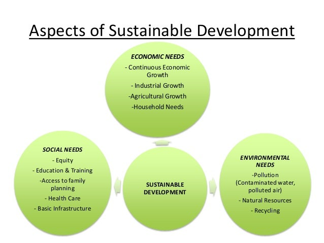 Sustainability Essay Topics
