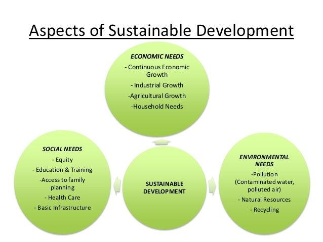 Essay On Sustainable Development