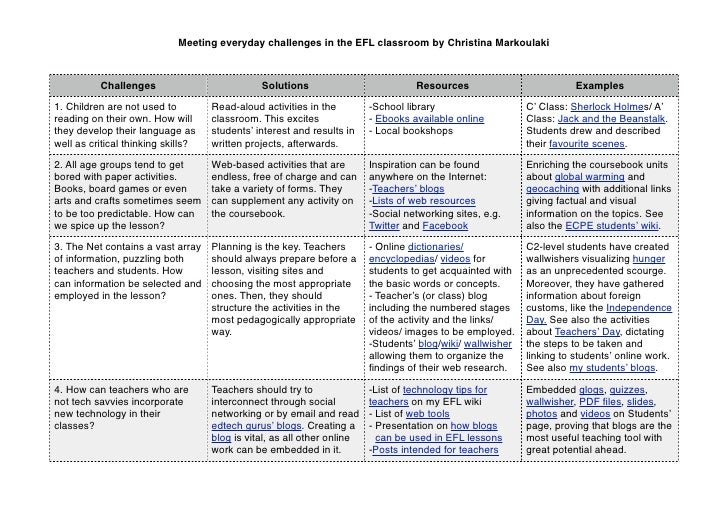 Meeting Challenges in the EFL Classroom