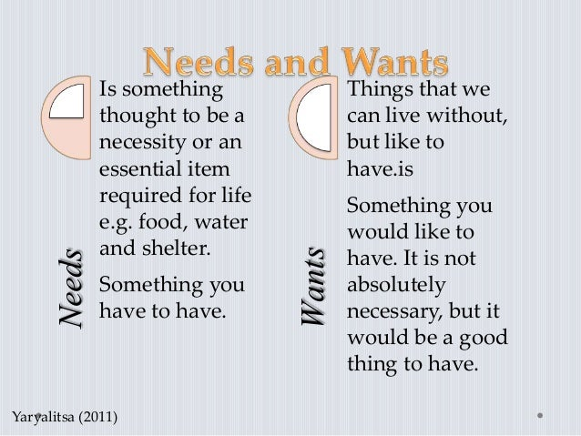 Basic Needs and Wants: Grade 7 EMS