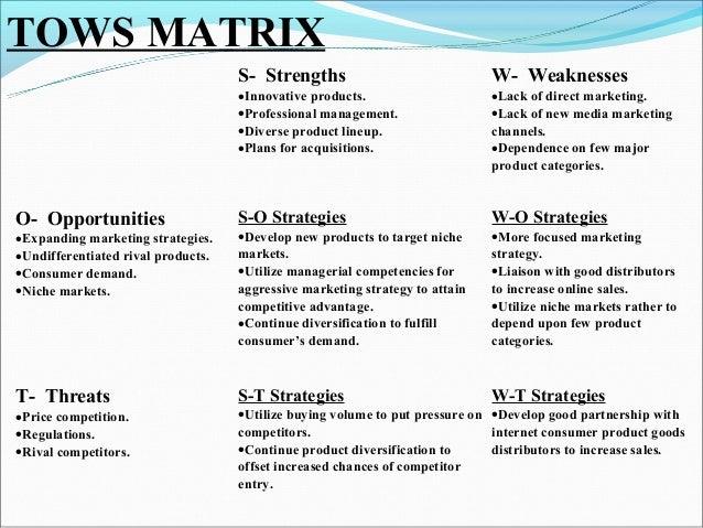 tows matrix coca cola Ge-mckinsey matrix in the world beverage market compared to coca-cola according to pepsico's strategic management insight (2017) pepsico swot.