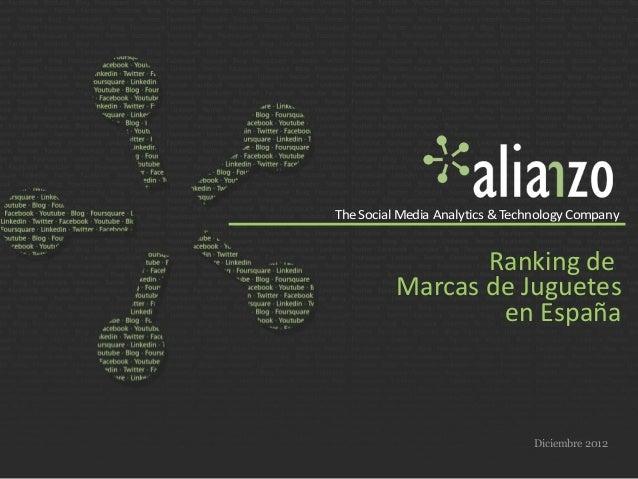 The Social Media Analytics & Technology Company                Ranking de         Marcas de Juguetes                 en Es...