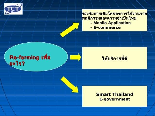The Telecommunications Association of Thailand (TCT)'s Spectrum Refarming Presentaion