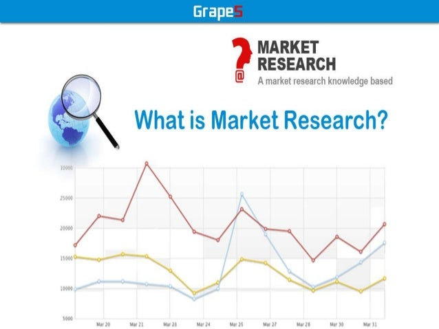 How to Market Research