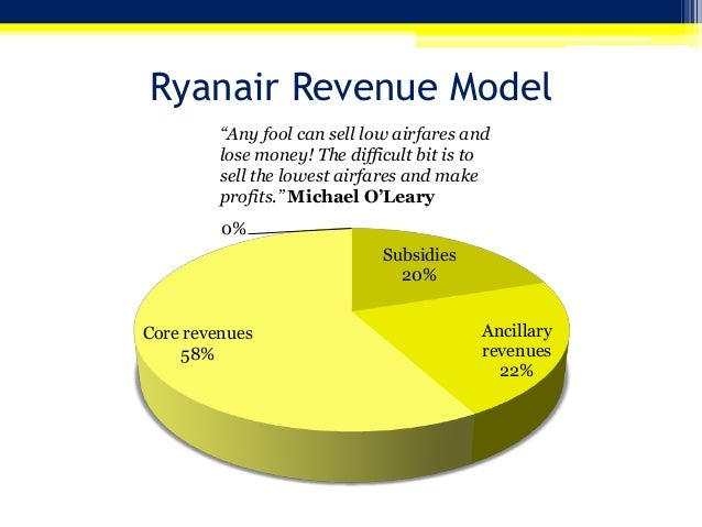 strategy of ryanair in the chinese market marketing essay A strategic analysis of ryanair - johannes walder - research paper ( undergraduate)  publish your bachelor's or master's thesis, dissertation, term  paper or essay  for ryanair since the market in europe was easier to access for  the company  marketing reach more readers become active yourself  affiliate programs.