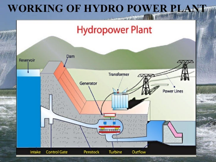Working of hydro power plant 6 power house there are