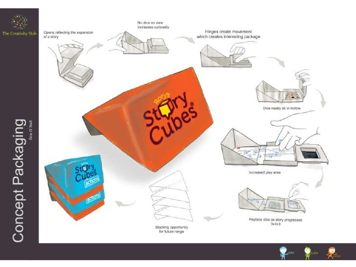Rory's Story Cubes® - Concepts for Box Redesign