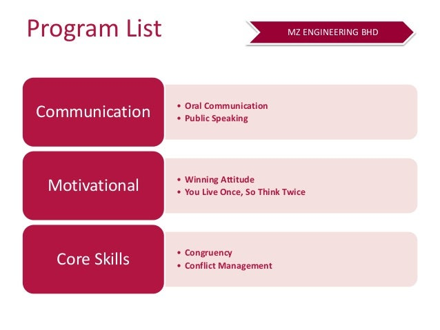 how to develop good communication skills in english pdf