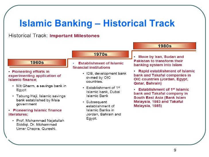 thesis on islamic banking in malaysia 3 abstract this thesis provides an explanation of islamic banking and its concept by the use of a case study of malaysia, a pioneer within islamic finance.