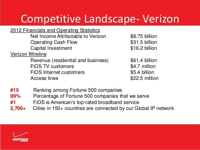 verizon communications inc case analysis Related documents: case analysis: blanchard importing and distributing co inc (hbs case 9 - 673 - 033) essay case analysis on apple inc essay is important to define and analyze the current.