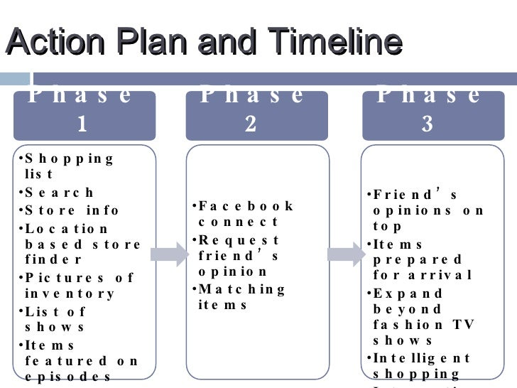 Fashion design business plan