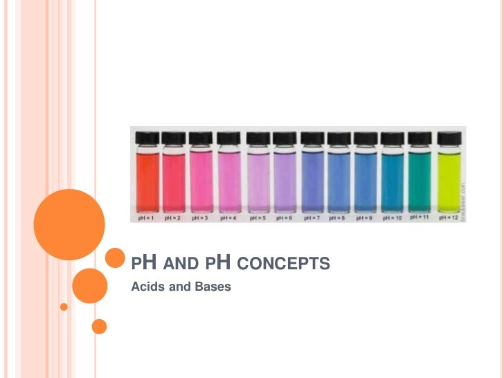 PH AND PH CONCEPTSAcids and Bases