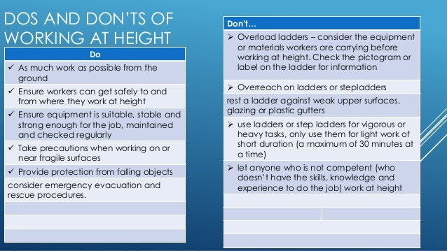 Presentation Working At Height