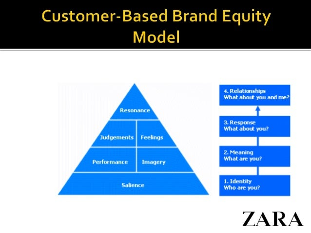 customer based brand equity model Developing brand equity model based on cbbe approach to customer-based view toward brand equity and consider it as the added value resulting from intangible.