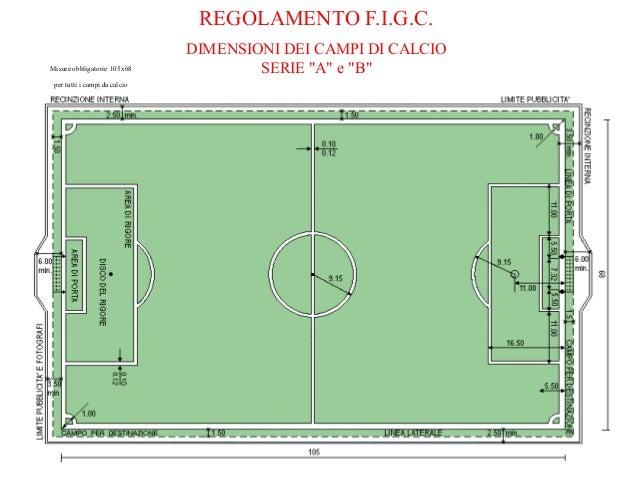 Calcio come creare un campo di serie a ma utilizzabile in - Misure porta di calcio ...