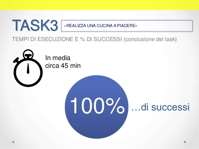 Planner Cucina On Line. Best Ikea With Planner Cucina On ...