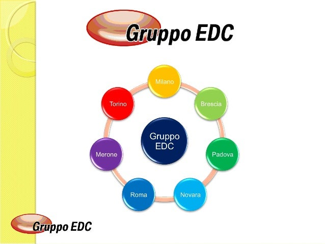 EDC Lift EDC Copy EDC Officina EDC Impianti