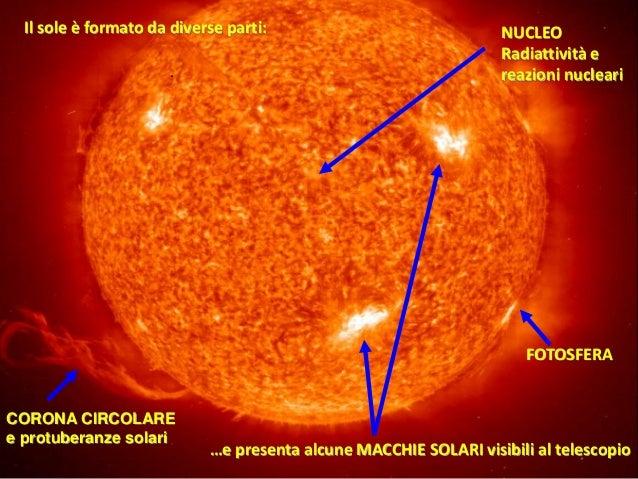 Il sistema solare e le costellazioni per la v elementare - Un giorno di sole gemelli diversi ...