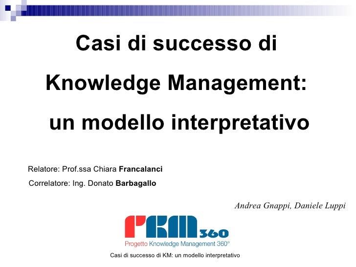 Casi di successo di  Knowledge Management:  un modello interpretativo Andrea Gnappi, Daniele Luppi Relatore: Prof.ssa Chia...