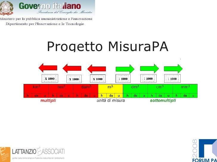 Progetto MisuraPA nsjfkbskgjS NFH
