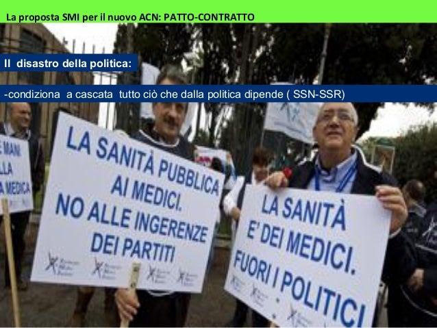 La proposta SMI per il nuovo ACN: PATTO-‐CONTRATTO      Il disastro della politica:-condizi...