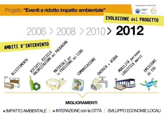 Presentazione salone del gusto e terra madre 2012