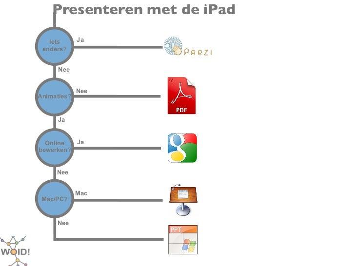Presenteren met de iPad   Iets      Ja anders?      Nee             NeeAnimaties?      Ja  Online  Jabewerken?     Nee    ...