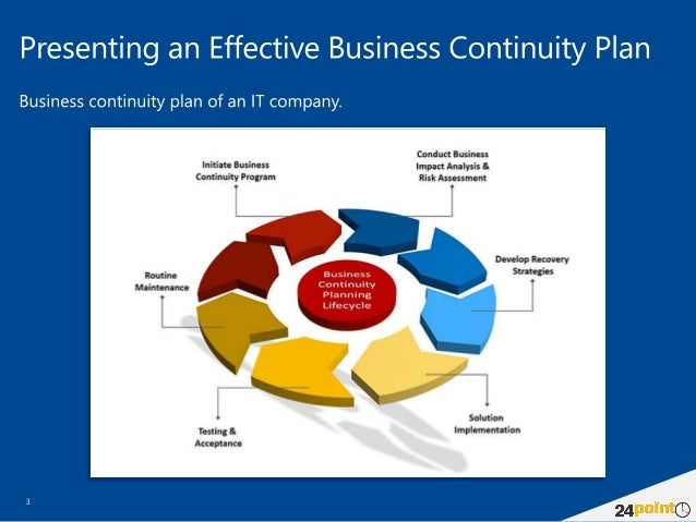 Business Continuity Plan Example  TvsputnikTk