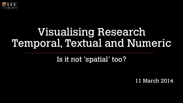 Visualising Research