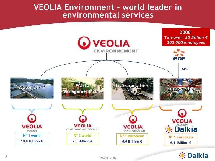 Presention dalkia - Veolia habitat services ...