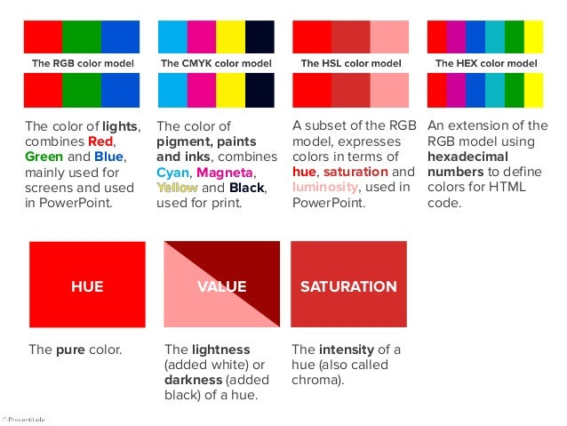 red rgb cmyk hsl hex