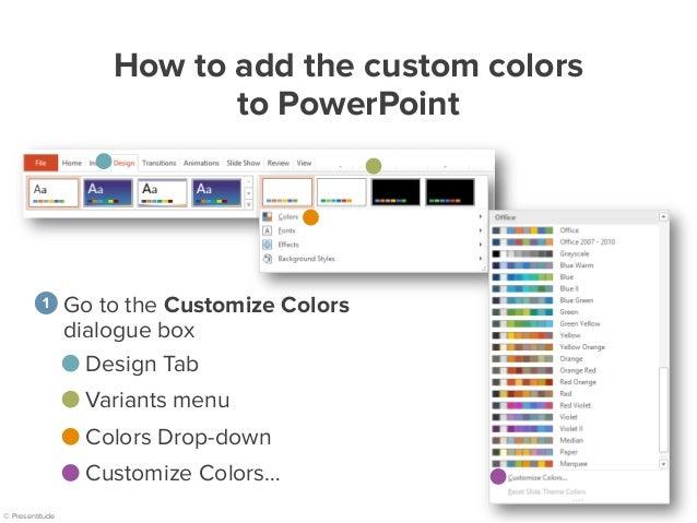 Custom powerpoint presentations