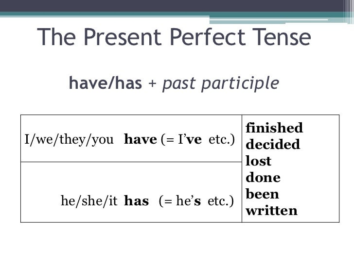 The Present Perfect Tensehave/has + past participle<br />