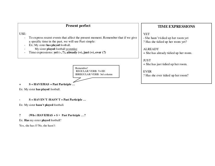Present perfect                                            TIME EXPRESSIONSUSE:                                           ...