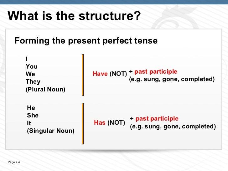 Resultado de imagen de present perfect structure