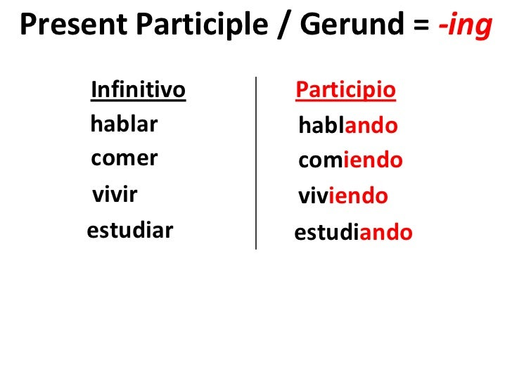 Present progressive in spanish