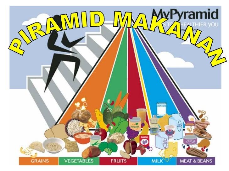 Nutrisi Makanan Malaysia Piramid Makanan Malaysia