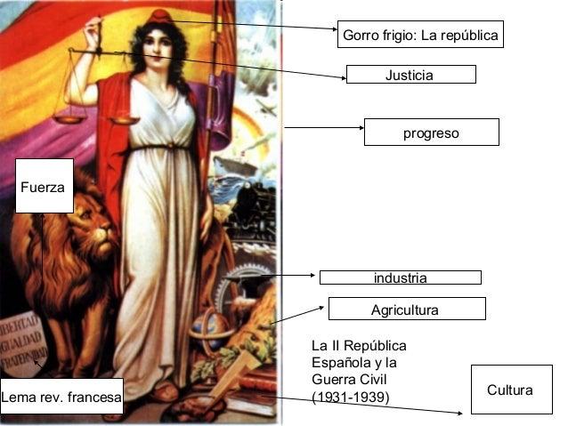 Gorro frigio: La república                                Justicia                                   progreso  Fuerza     ...