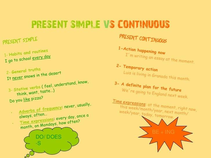 Resultado de imagen de present simple vs present continuous