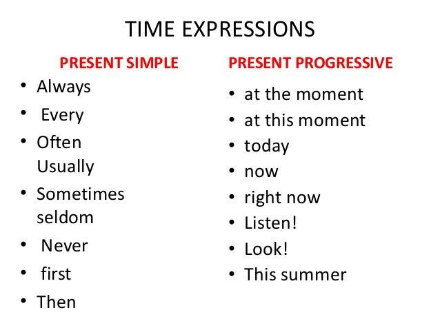 Present Simple Vs Present Progressive 54085616 on Number Line Activities