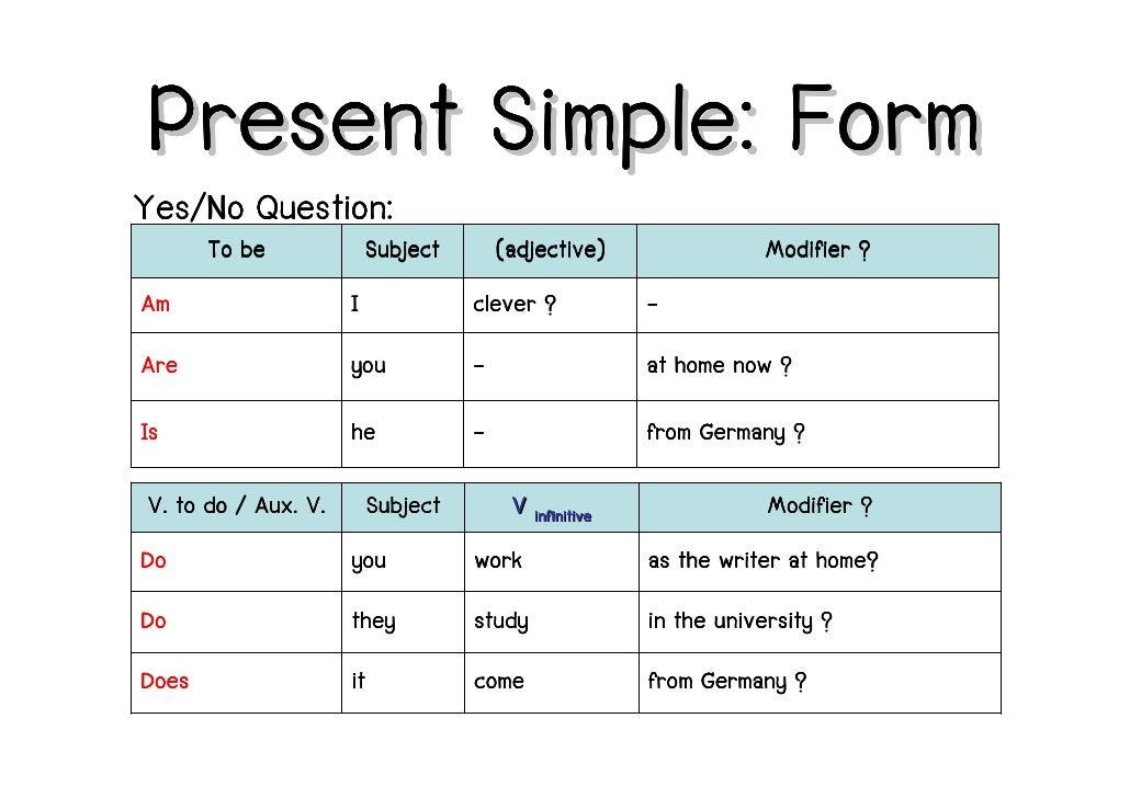 Free Worksheets » Simple Past Or Present Perfect Worksheet - Free ...