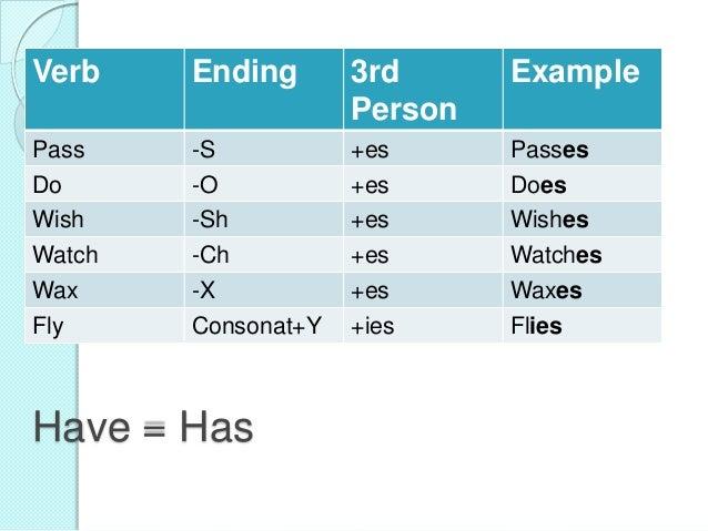 present tense verbs in third person