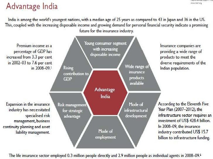Regulation body of forex market in india