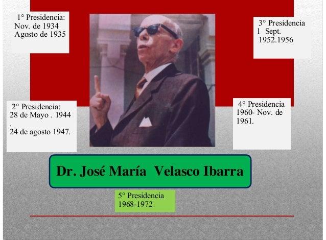 Dr. José María Velasco Ibarra 1° Presidencia: Nov. de 1934 Agosto de 1935 2° Presidencia: 28 de Mayo . 1944 . 24 de agosto...