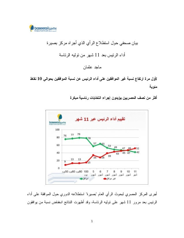 President approval rating 11 months 2-ar