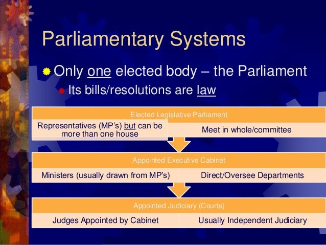 Advantages of Parliamentary or Presidential systems?
