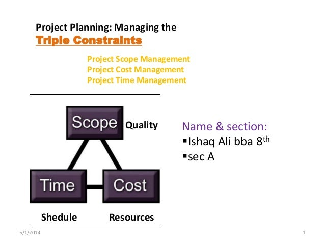 Project Scope Management Project Cost Management Project Time Management Name & section: Ishaq Ali bba 8th sec A 5/1/201...