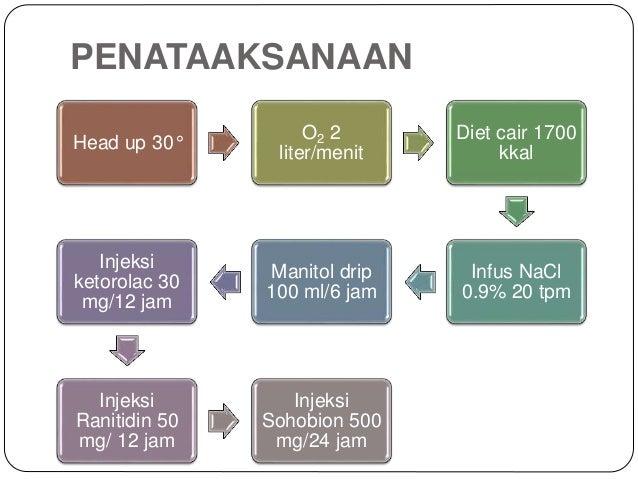 wirkt cialis 10 mg