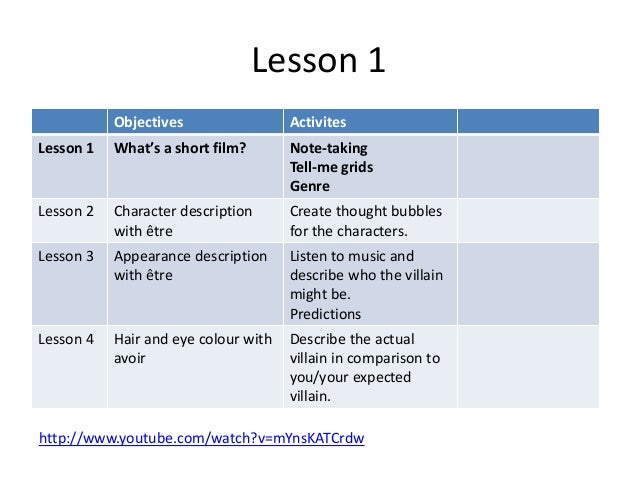 http://www.youtube.com/watch?v=mYnsKATCrdw Objectives Activites Lesson 1 What's a short film? Note-taking Tell-me grids Ge...